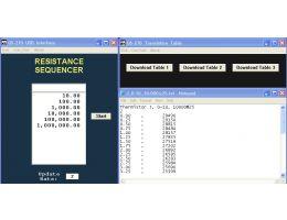 OSシリーズソフトウェア開発キット